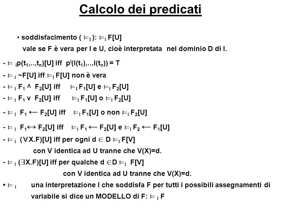 Calcolo dei predicati soddisfacimento ( ⊨I ): ⊨I F[U]